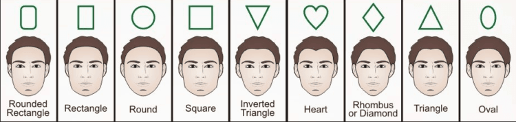 Finding the best glasses starts first with determining your face shape