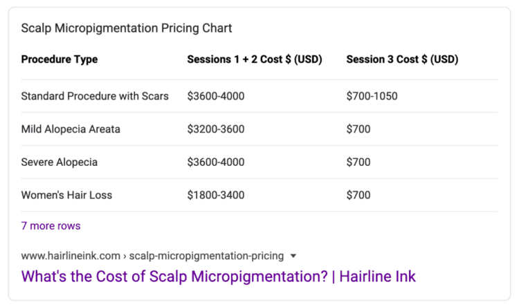 Scalp micropigmentation pricing